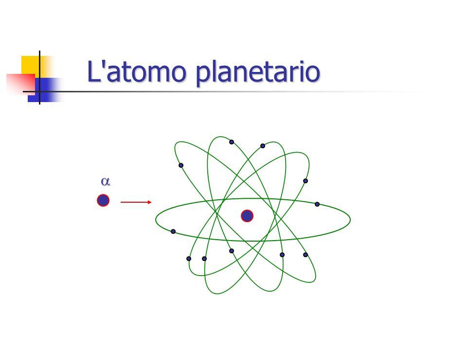 L atomo planetario a