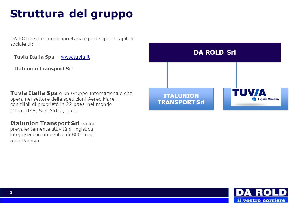 ITALUNION TRANSPORT Srl