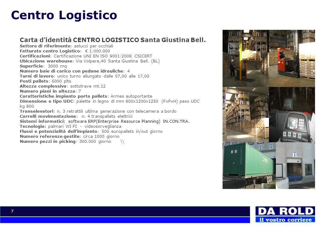Centro Logistico Carta d'identità CENTRO LOGISTICO Santa Giustina Bell. Settore di riferimento: astucci per occhiali.