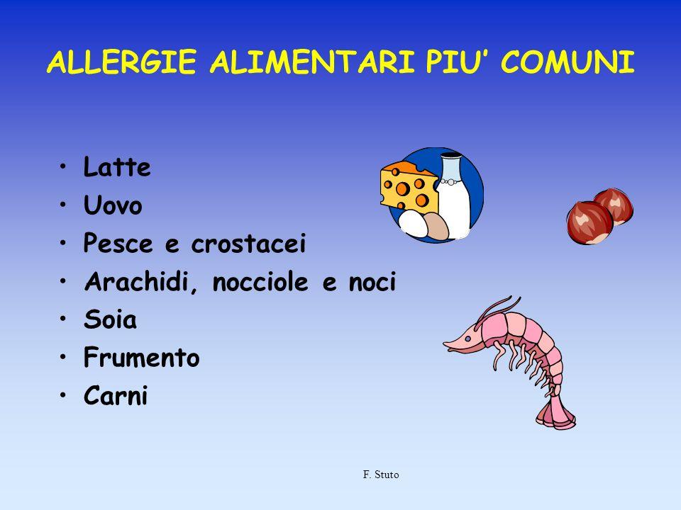ALLERGIE ALIMENTARI PIU' COMUNI