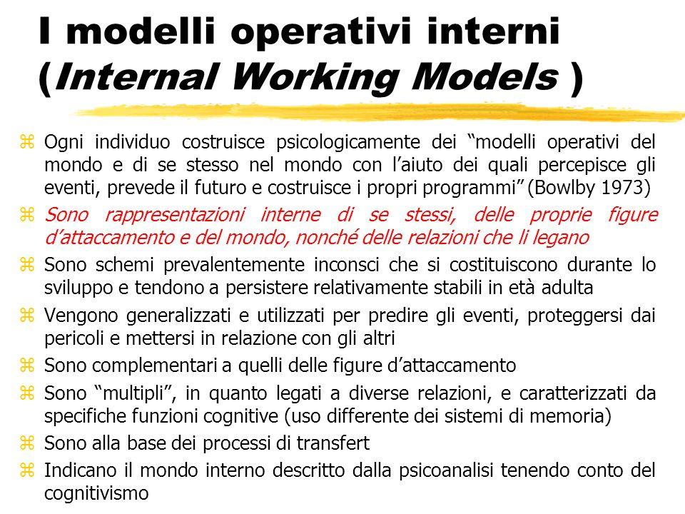 I modelli operativi interni (Internal Working Models )