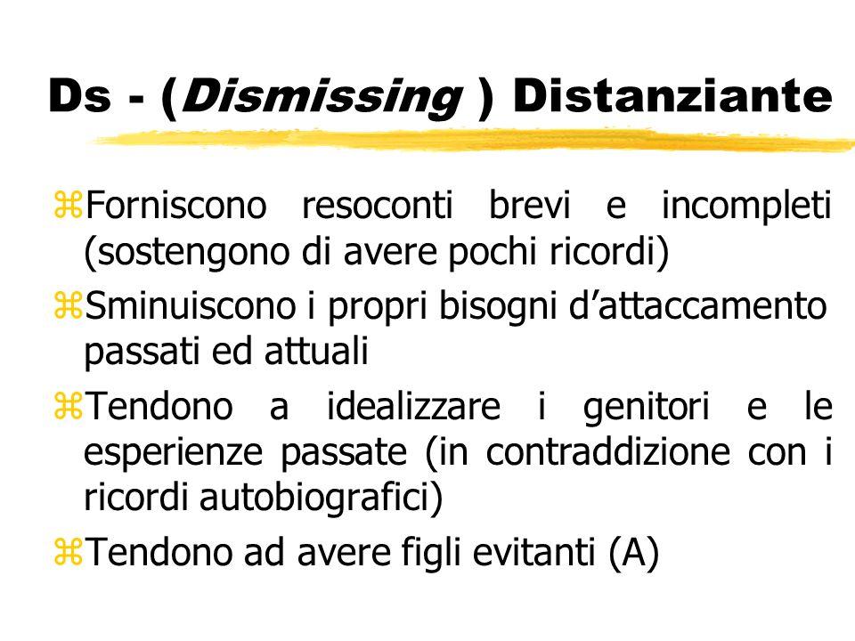Ds - (Dismissing ) Distanziante
