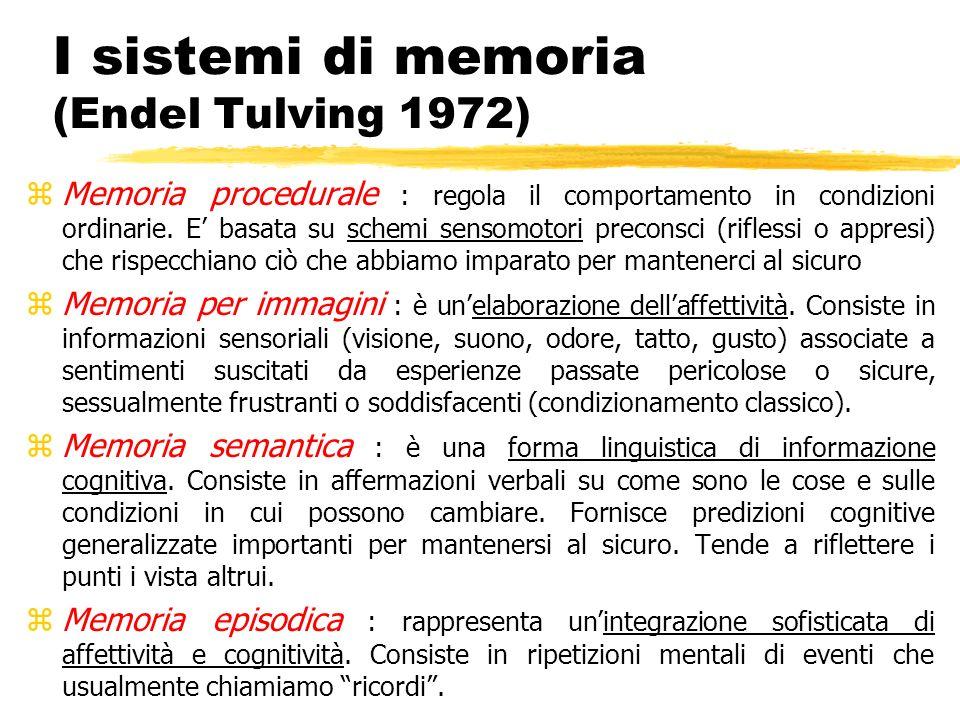 I sistemi di memoria (Endel Tulving 1972)