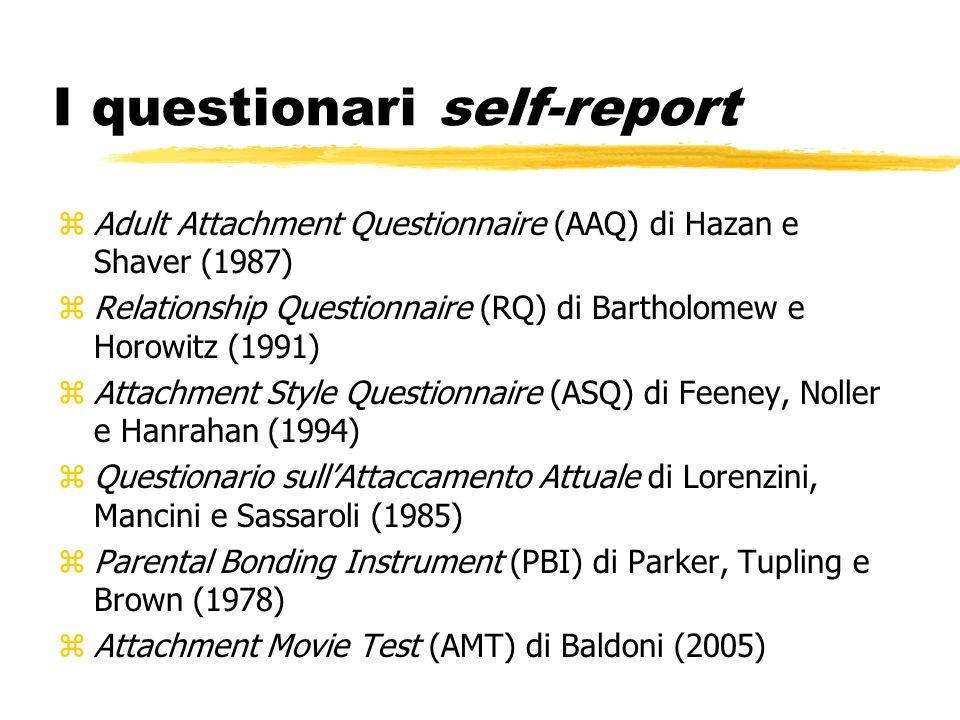 I questionari self-report