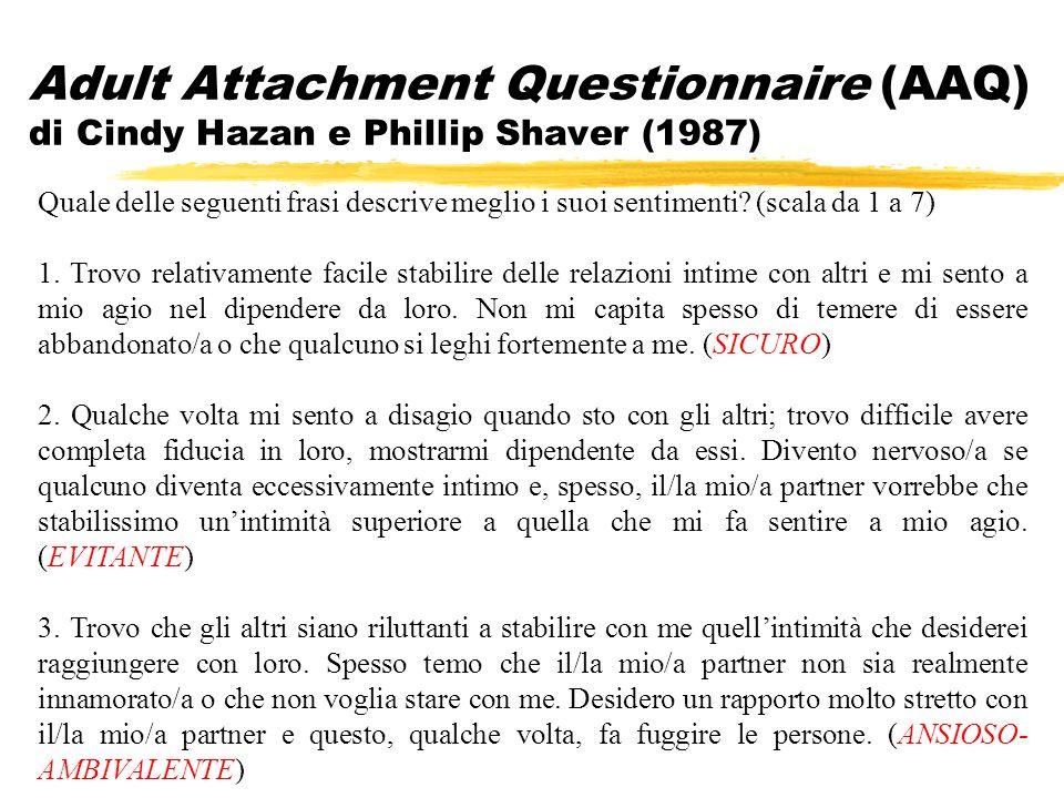 Adult Attachment Questionnaire (AAQ) di Cindy Hazan e Phillip Shaver (1987)