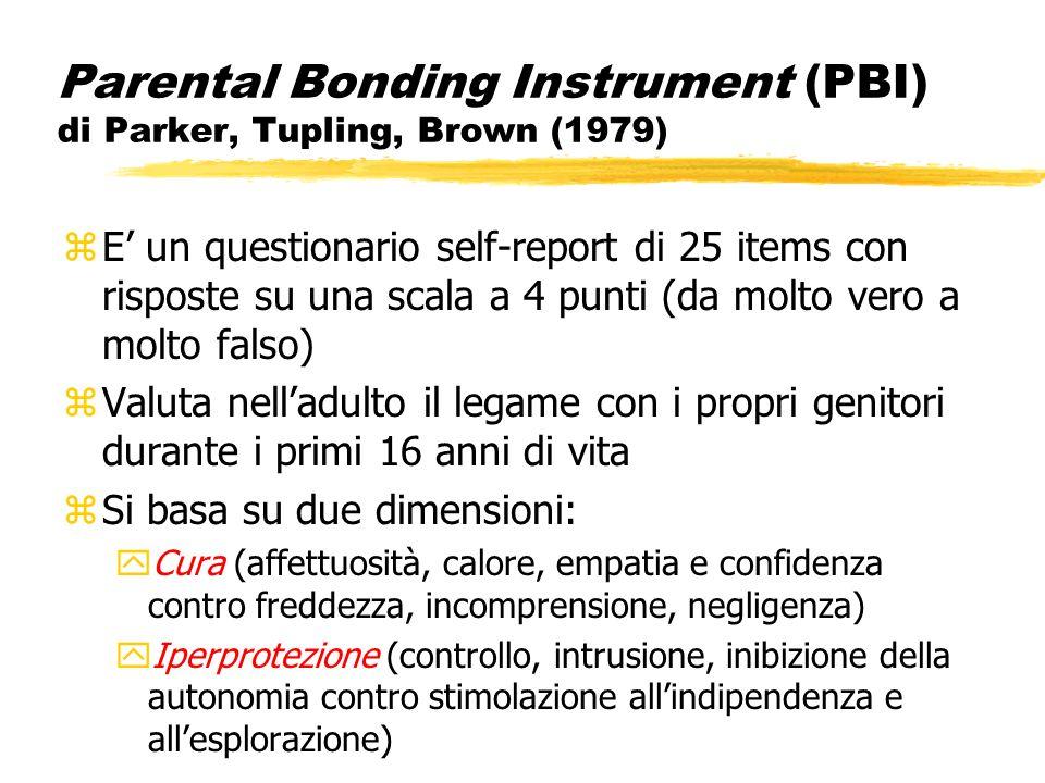 Parental Bonding Instrument (PBI) di Parker, Tupling, Brown (1979)
