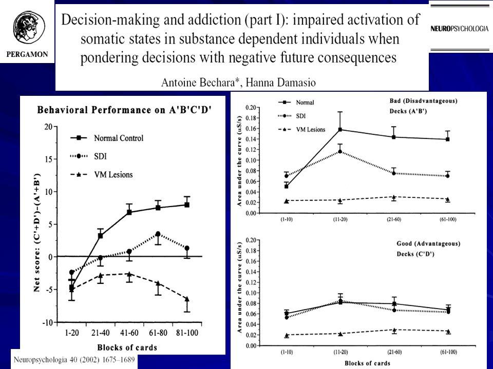 E' stato successivamente precisato che questo tipo di incapacità decisionali sono significative solo per quanto riguarda scelte che concernono la abilità di evitare delle conseguenze negative piuttosto che anticipare il verificarsi di situazioni favorevoli.