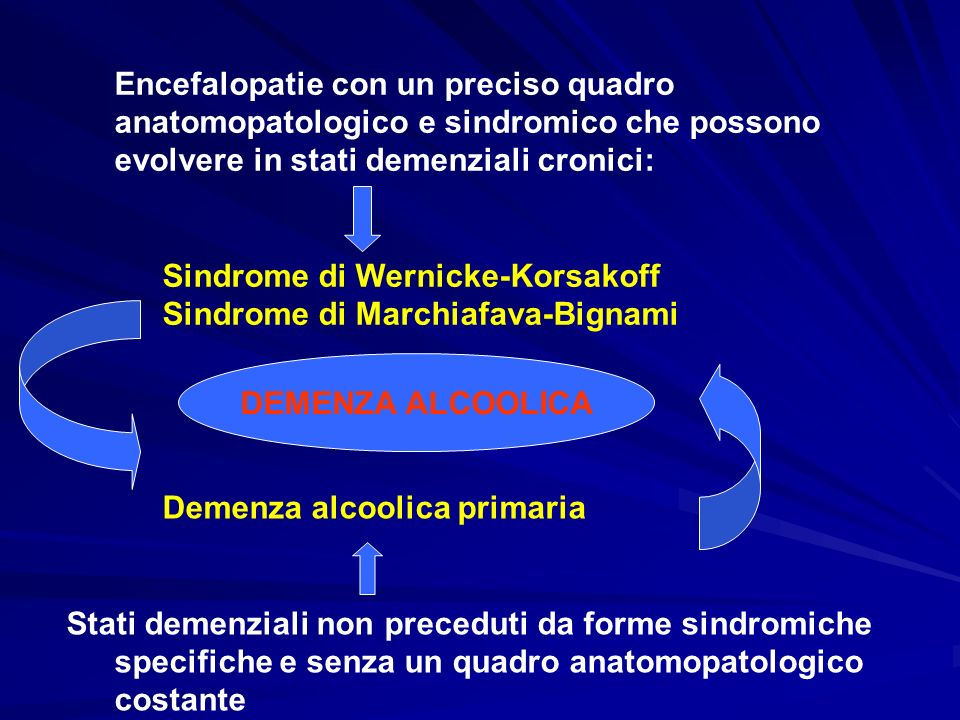 Encefalopatie con un preciso quadro