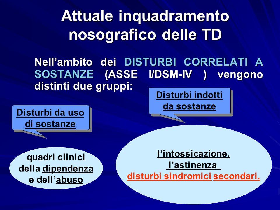 Attuale inquadramento nosografico delle TD