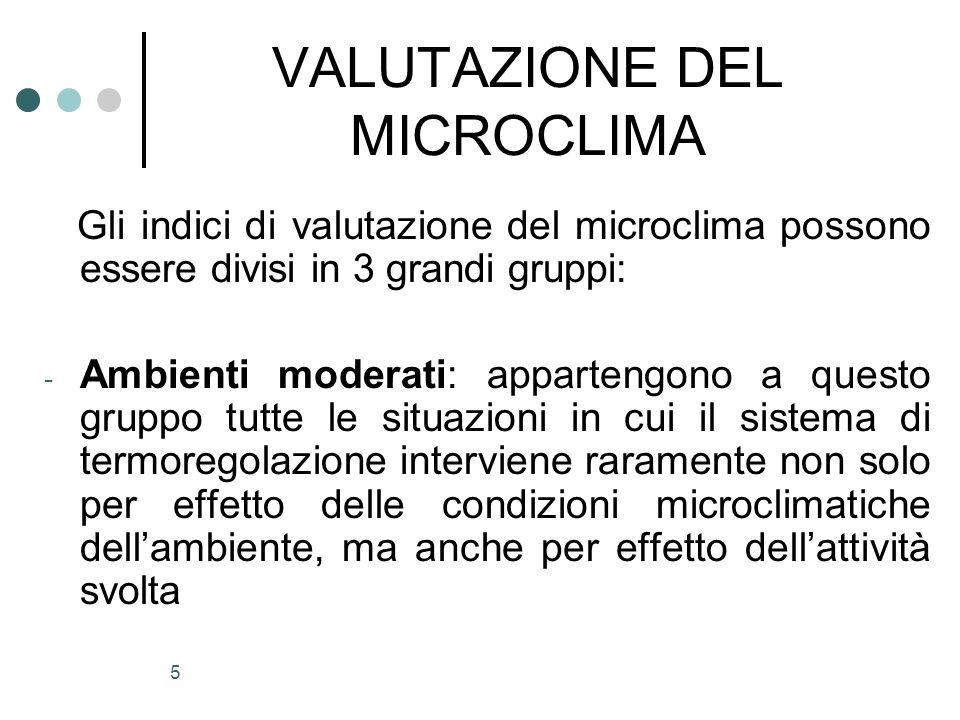 VALUTAZIONE DEL MICROCLIMA