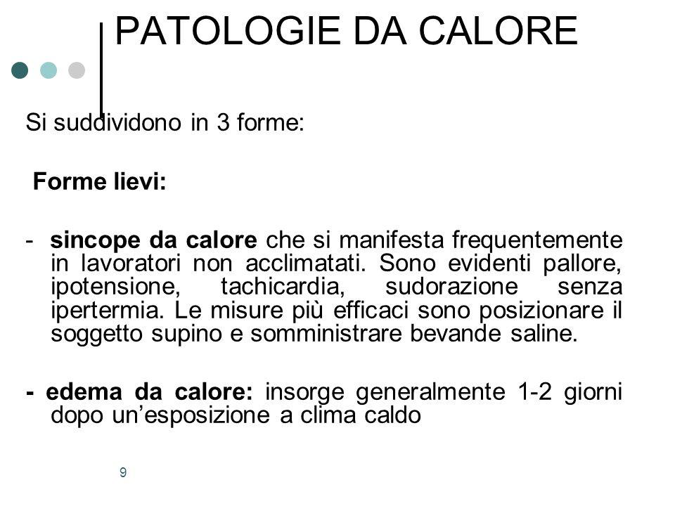 PATOLOGIE DA CALORE Si suddividono in 3 forme: Forme lievi: