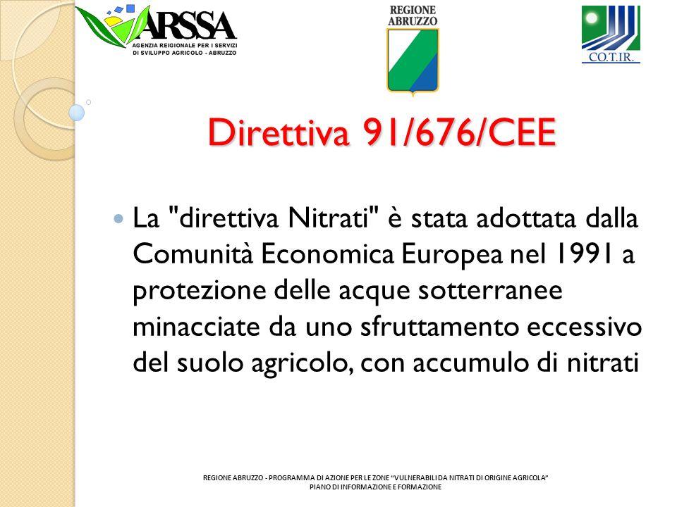 Direttiva 91/676/CEE