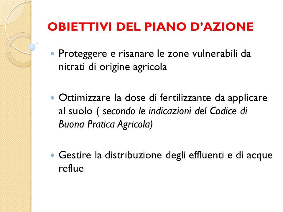 OBIETTIVI DEL PIANO D'AZIONE
