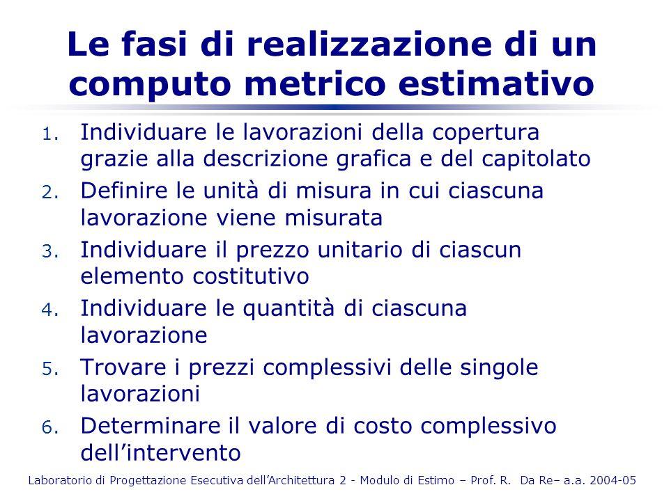 Le fasi di realizzazione di un computo metrico estimativo