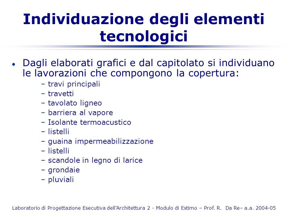 Individuazione degli elementi tecnologici