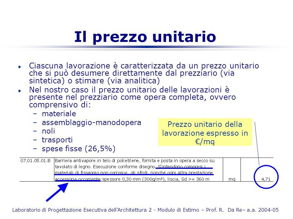 Prezzo unitario della lavorazione espresso in €/mq