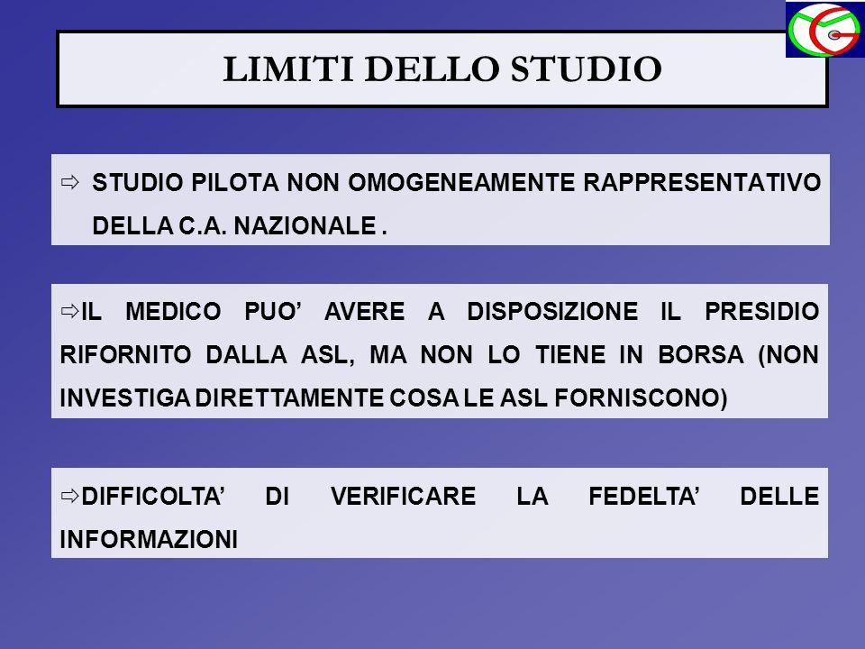 LIMITI DELLO STUDIO STUDIO PILOTA NON OMOGENEAMENTE RAPPRESENTATIVO DELLA C.A. NAZIONALE .