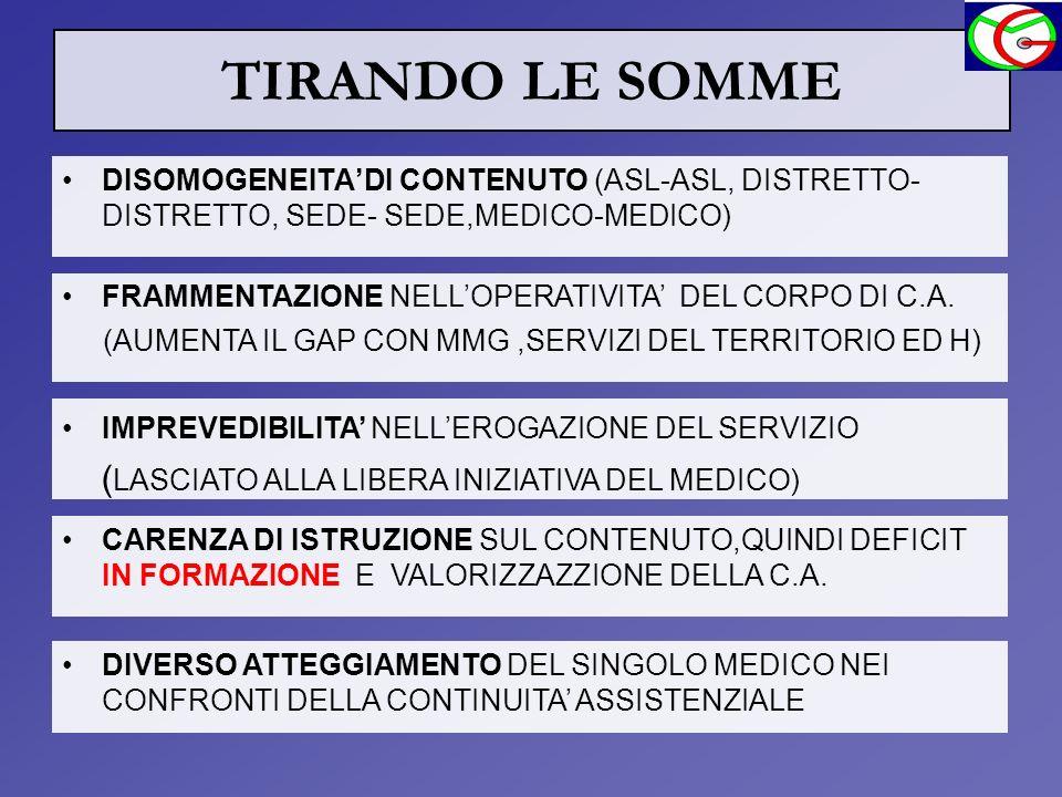 TIRANDO LE SOMME (LASCIATO ALLA LIBERA INIZIATIVA DEL MEDICO)