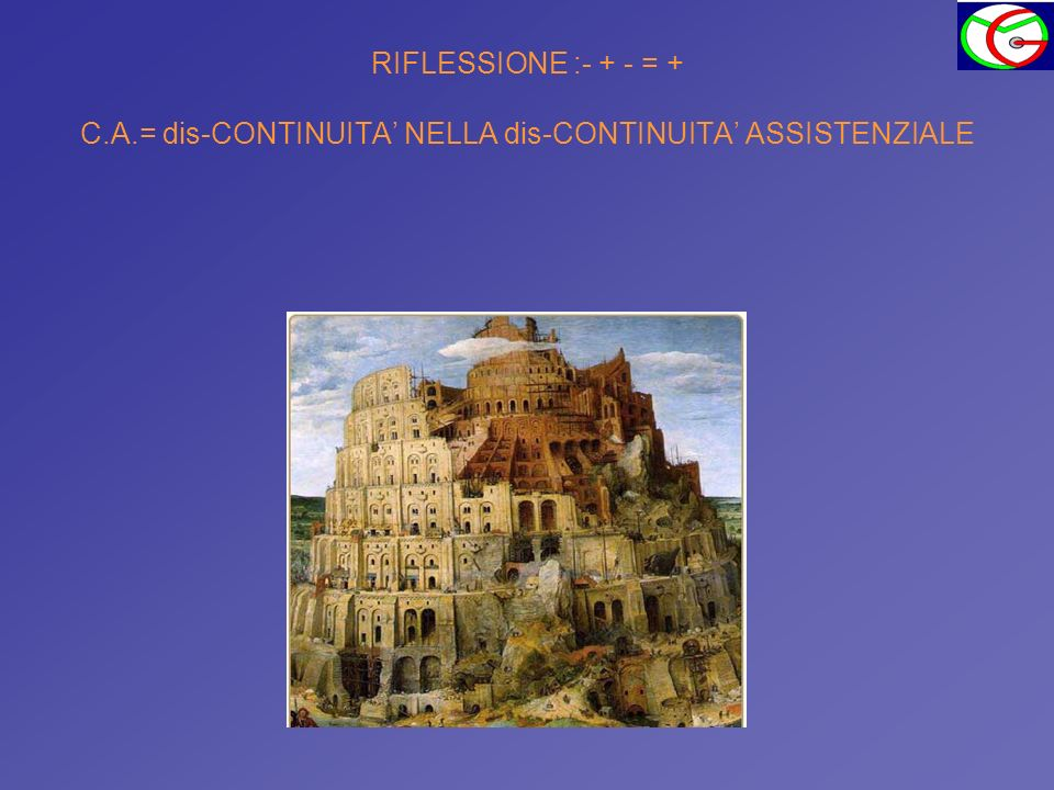 RIFLESSIONE :- + - = + C.A.= dis-CONTINUITA' NELLA dis-CONTINUITA' ASSISTENZIALE