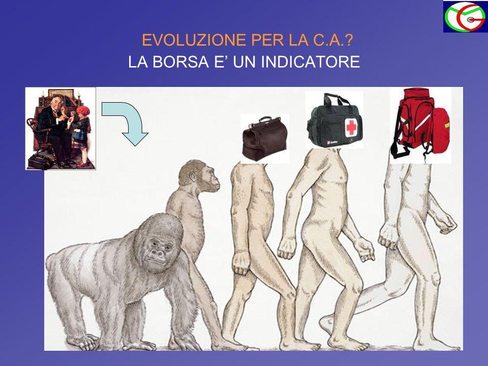 EVOLUZIONE PER LA C.A. LA BORSA E' UN INDICATORE
