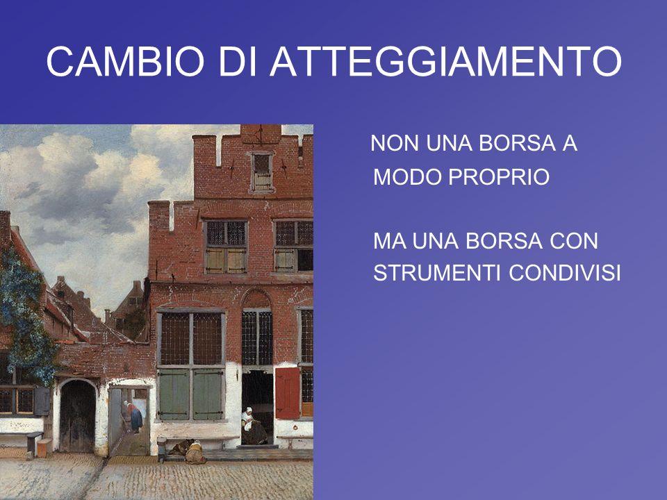 CAMBIO DI ATTEGGIAMENTO