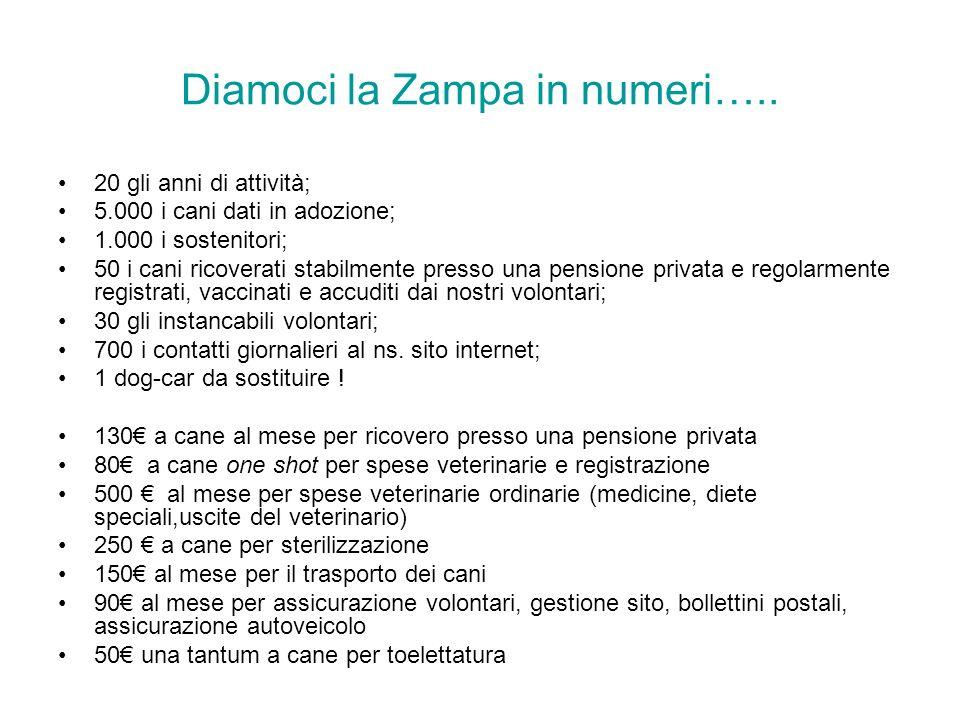 Diamoci la Zampa in numeri…..