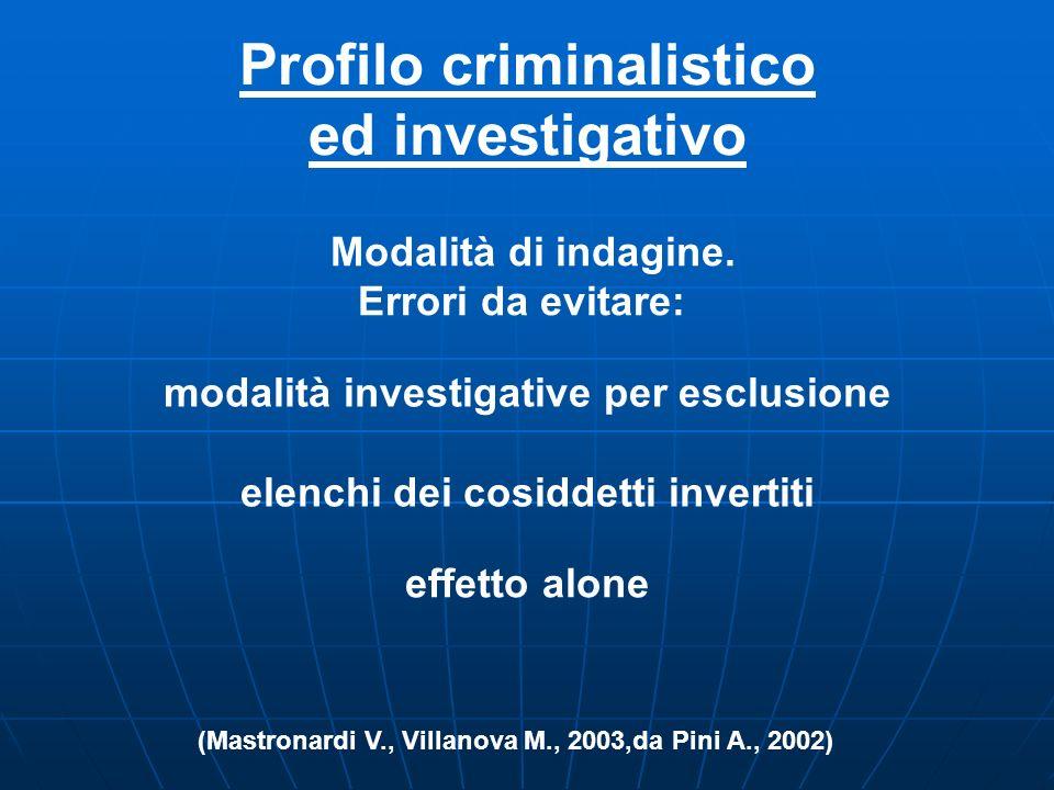 Profilo criminalistico ed investigativo