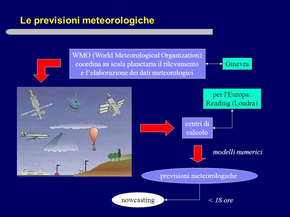Le previsioni meteorologiche