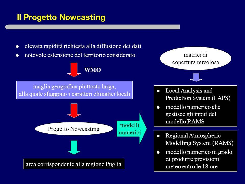 Il Progetto Nowcasting