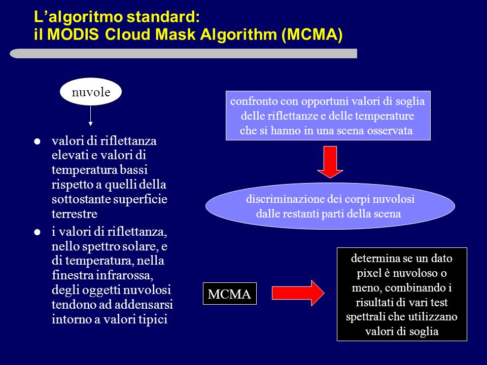 L'algoritmo standard: il MODIS Cloud Mask Algorithm (MCMA)