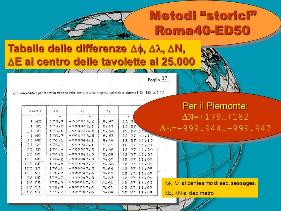 Metodi storici Roma40-ED50