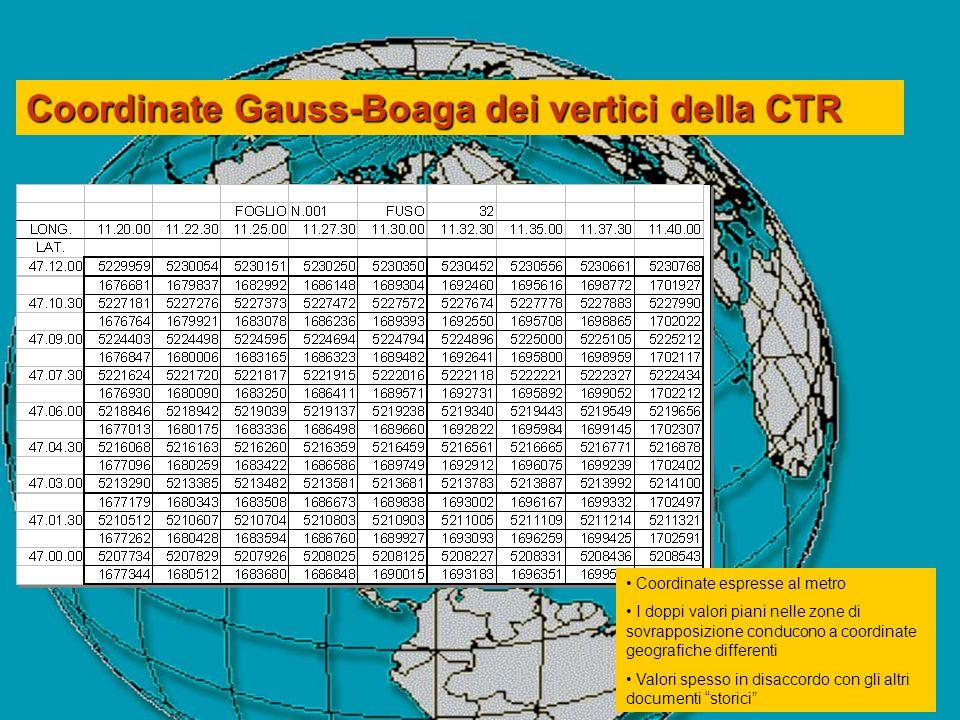 Coordinate Gauss-Boaga dei vertici della CTR