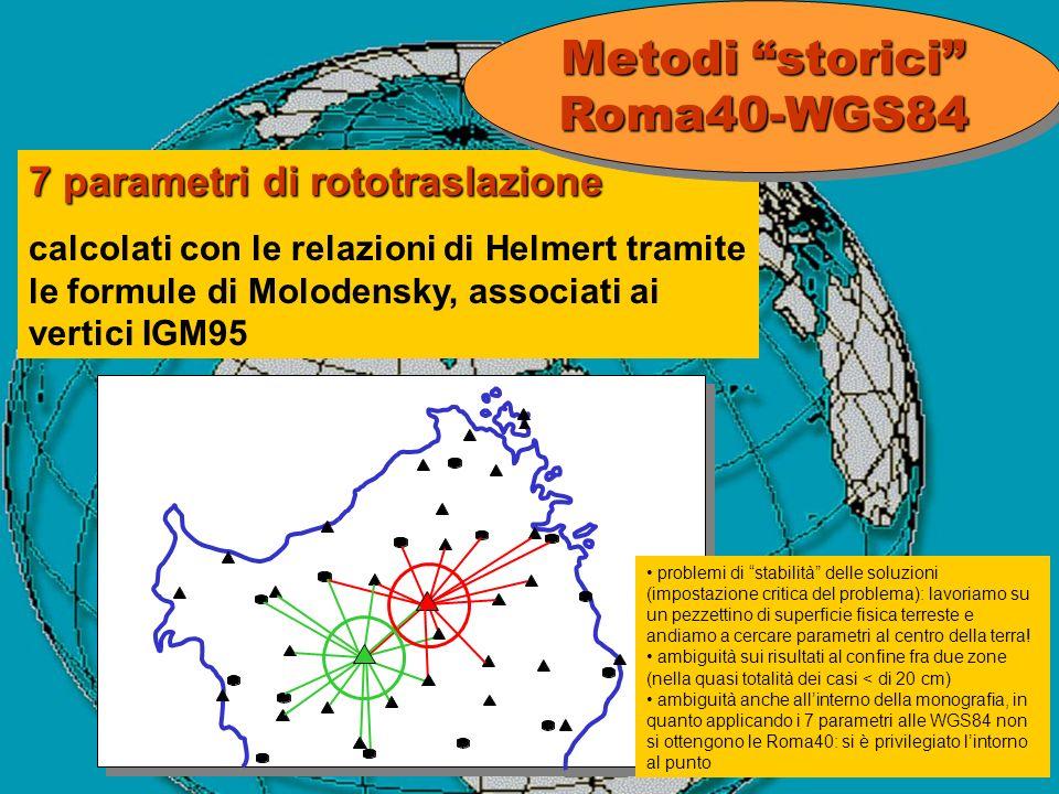Metodi storici Roma40-WGS84 7 parametri di rototraslazione