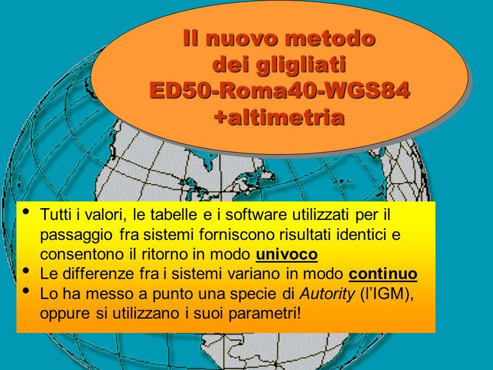 Il nuovo metodo dei gligliati ED50-Roma40-WGS84 +altimetria