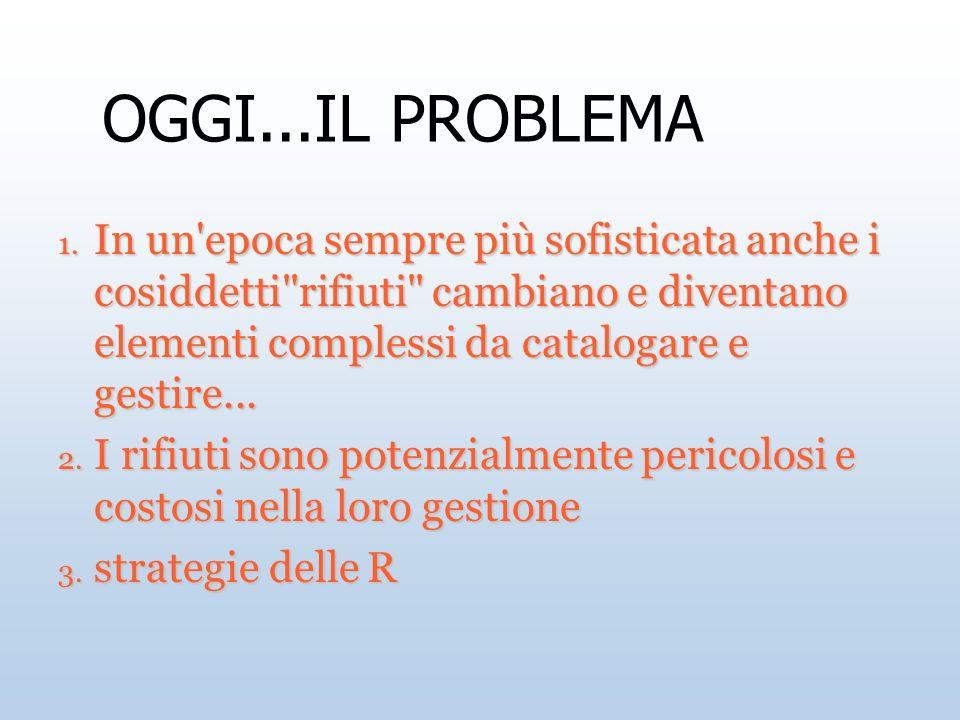OGGI...IL PROBLEMA In un epoca sempre più sofisticata anche i cosiddetti rifiuti cambiano e diventano elementi complessi da catalogare e gestire...
