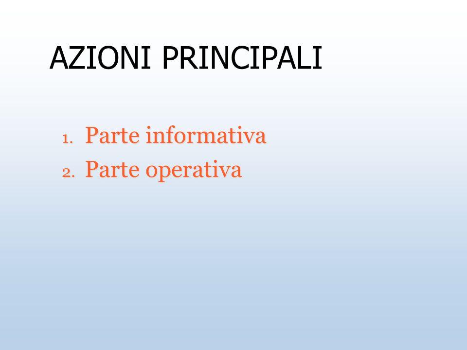 AZIONI PRINCIPALI Parte informativa Parte operativa
