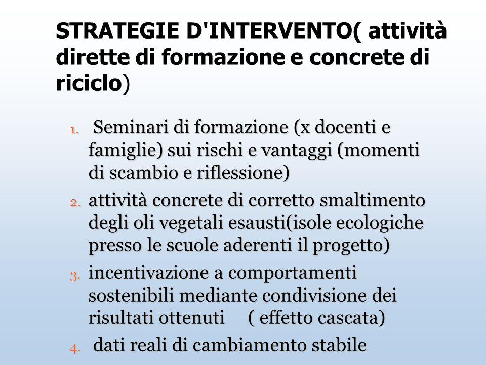 STRATEGIE D INTERVENTO( attività dirette di formazione e concrete di riciclo)