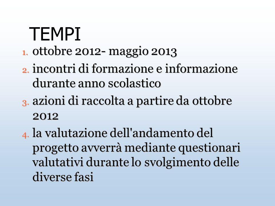 TEMPI ottobre 2012- maggio 2013. incontri di formazione e informazione durante anno scolastico. azioni di raccolta a partire da ottobre 2012.