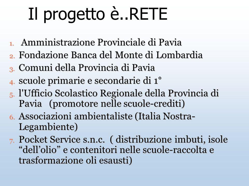 Il progetto è..RETE Amministrazione Provinciale di Pavia