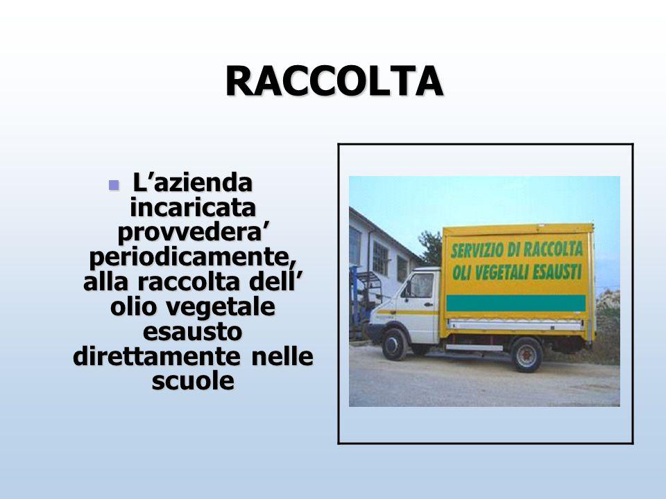 RACCOLTA L'azienda incaricata provvedera' periodicamente, alla raccolta dell' olio vegetale esausto direttamente nelle scuole.