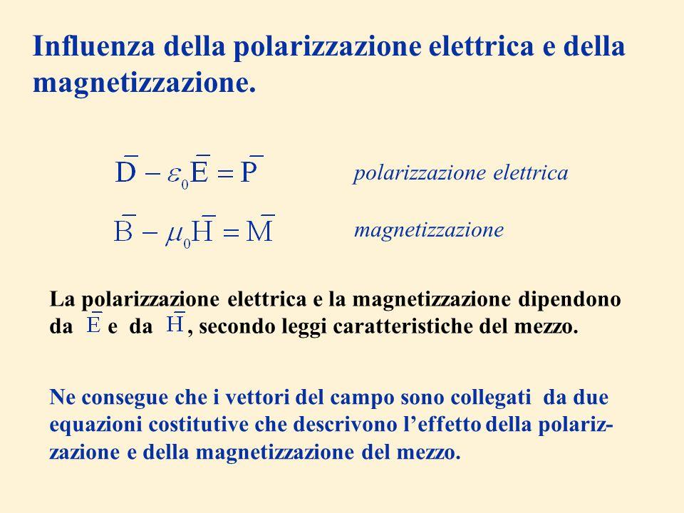 Influenza della polarizzazione elettrica e della magnetizzazione.