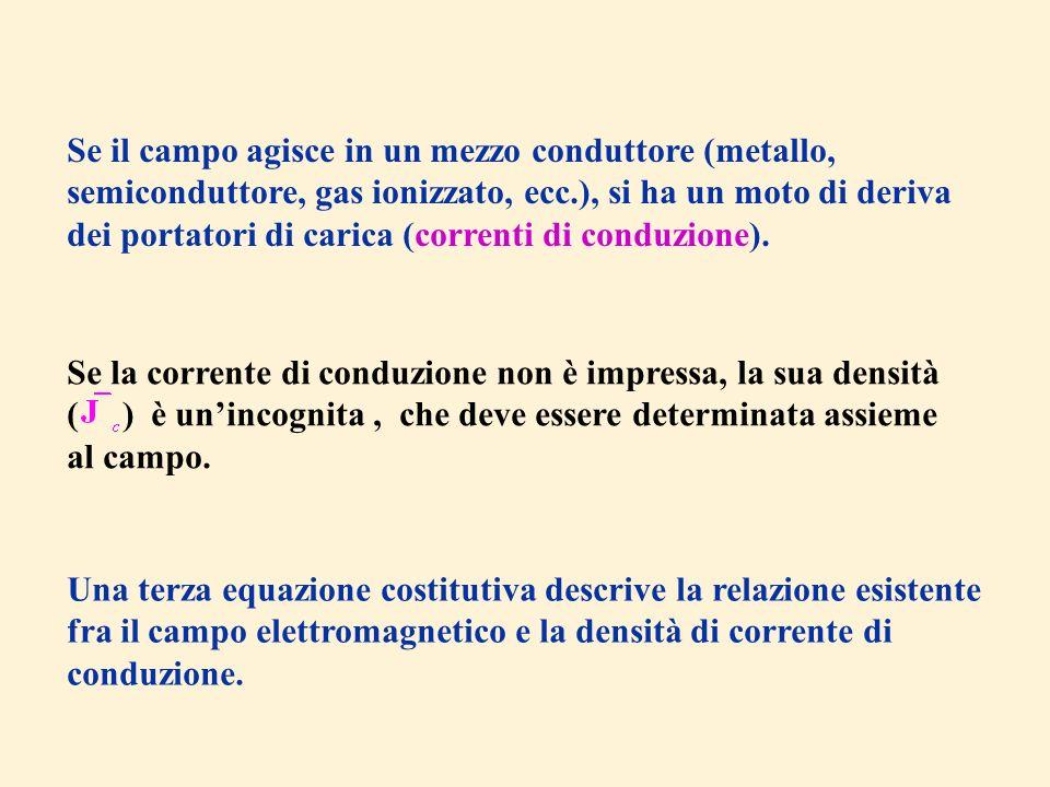 Se il campo agisce in un mezzo conduttore (metallo, semiconduttore, gas ionizzato, ecc.), si ha un moto di deriva dei portatori di carica (correnti di conduzione).