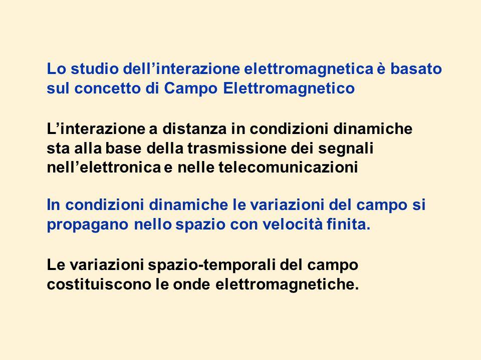 Lo studio dell'interazione elettromagnetica è basato sul concetto di Campo Elettromagnetico