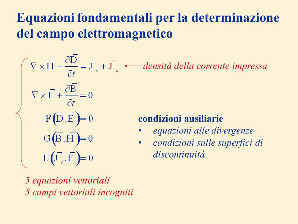 Equazioni fondamentali per la determinazione del campo elettromagnetico