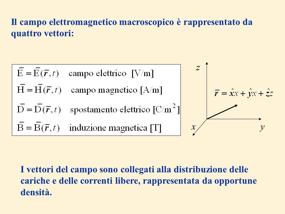 Il campo elettromagnetico macroscopico è rappresentato da quattro vettori: