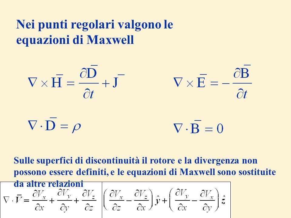 Nei punti regolari valgono le equazioni di Maxwell