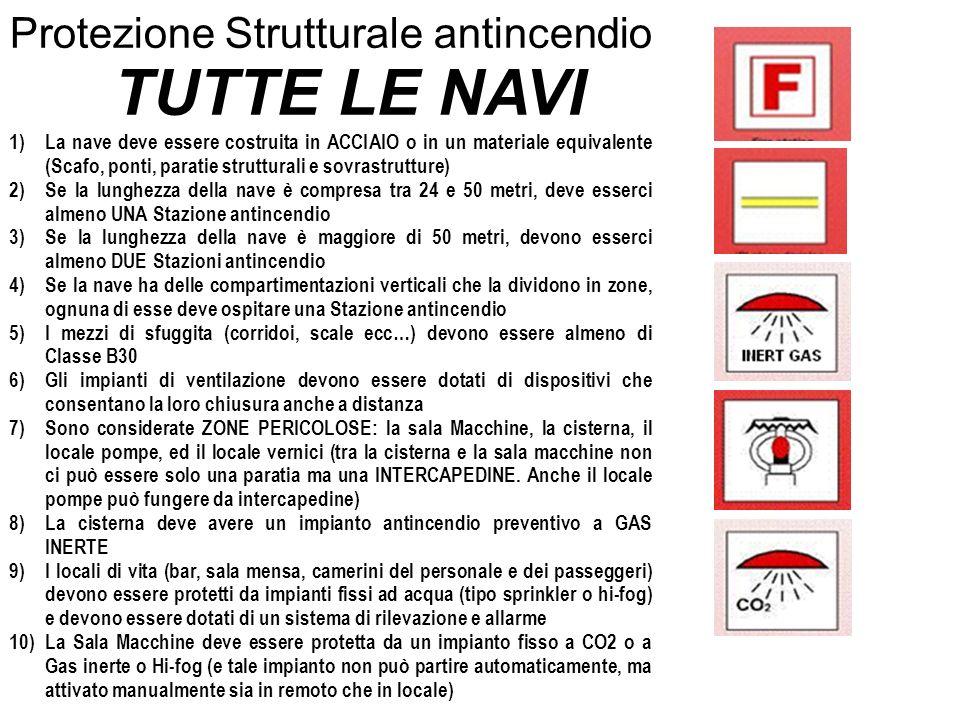 Protezione Strutturale antincendio TUTTE LE NAVI