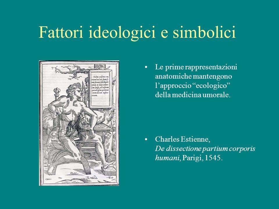 Fattori ideologici e simbolici