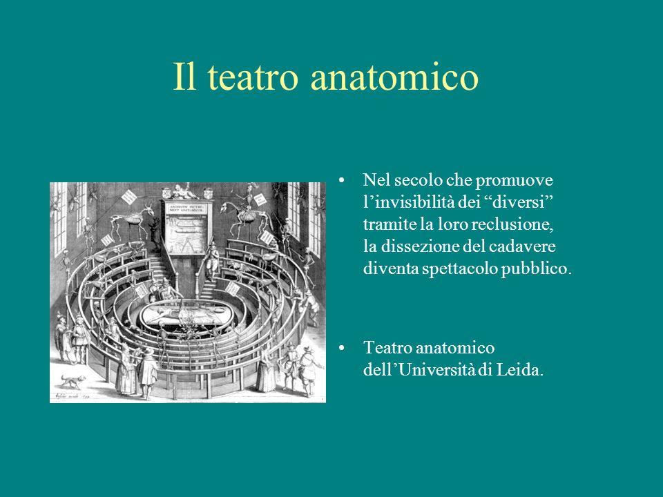 Il teatro anatomico