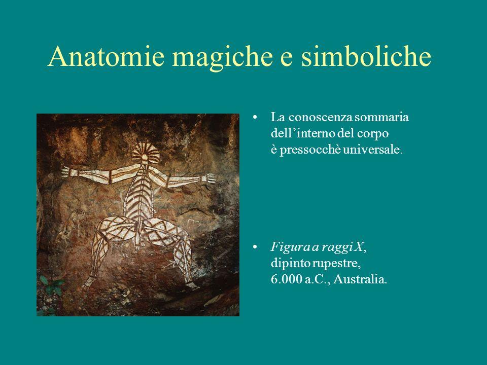 Anatomie magiche e simboliche